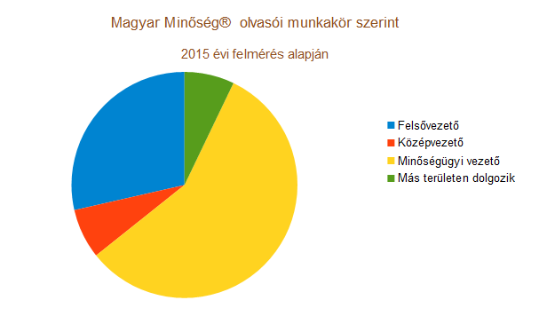 mm_olvasoi